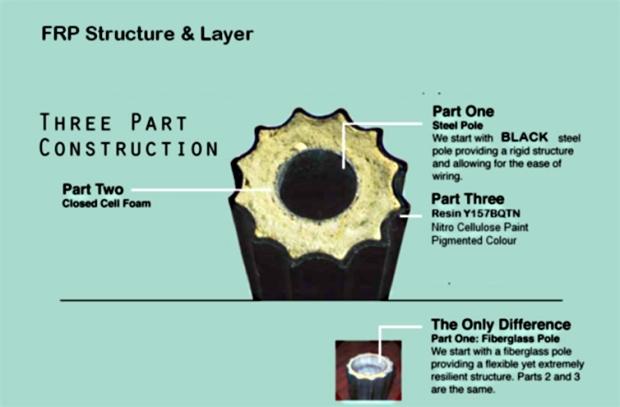 Struktur Komposit Raja Lampu